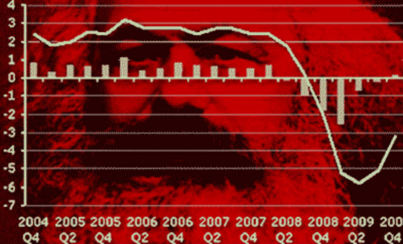An image of graph illustrating economic crisis superimposed over one of Marx's face.
