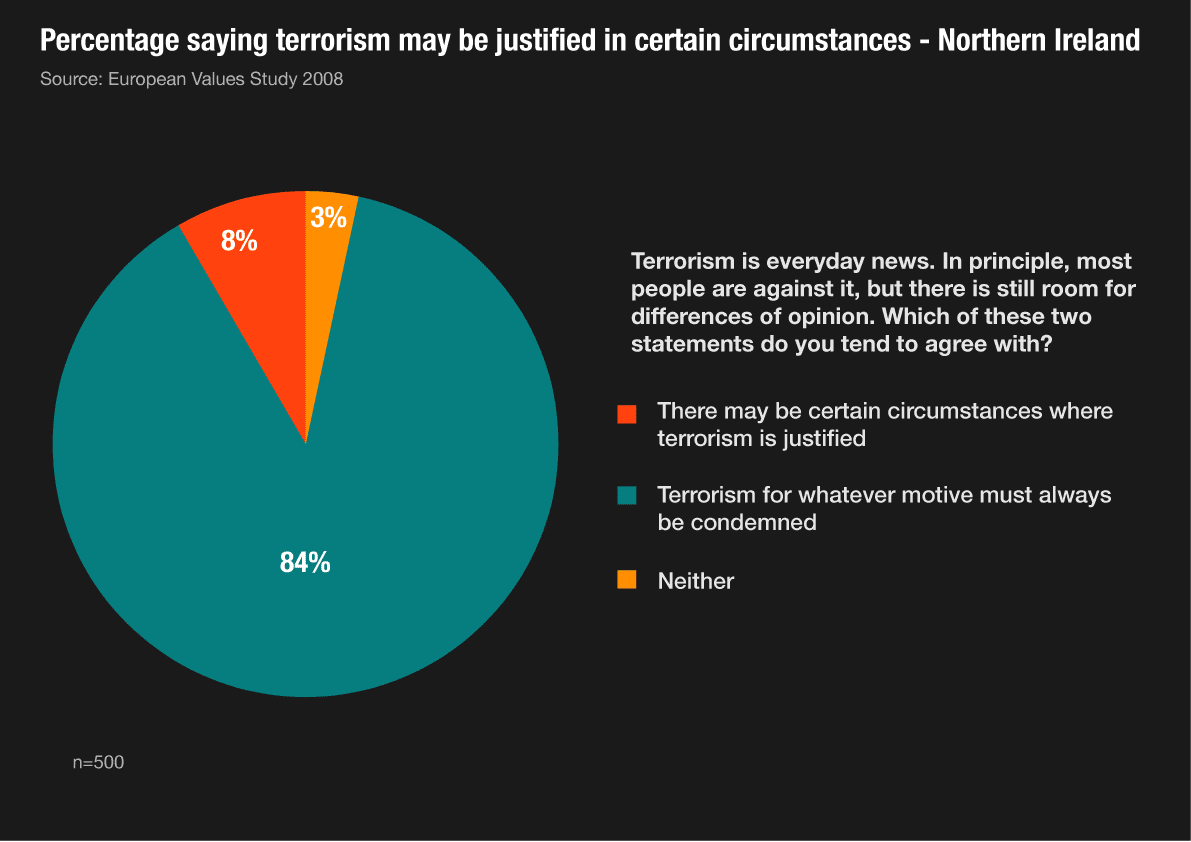 terrorism influences Countering the narrative: understanding terrorist's influence and tactics,  analyzing opportunities for intervention, and delegitimizing the.