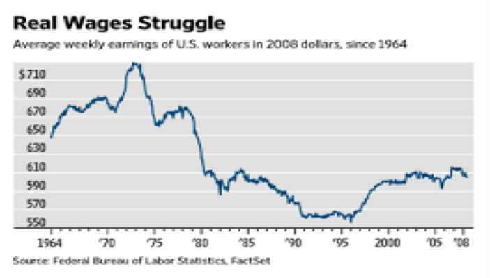 real-wages-lg.jpg